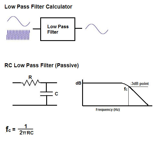 Low Pass RC Filter.jpg