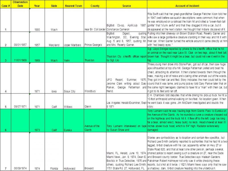 Vehicular Collisions with BF Page 1.jpg