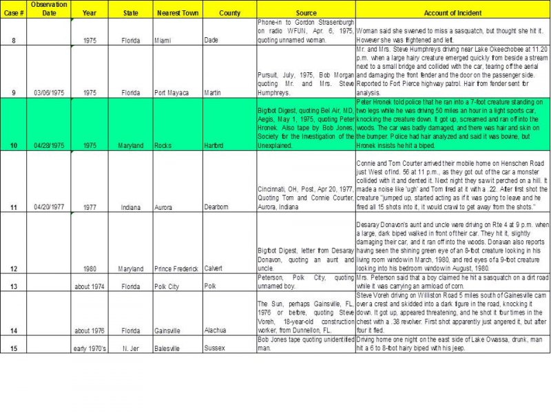 Vehicular Collisions with BF Page 2.jpg
