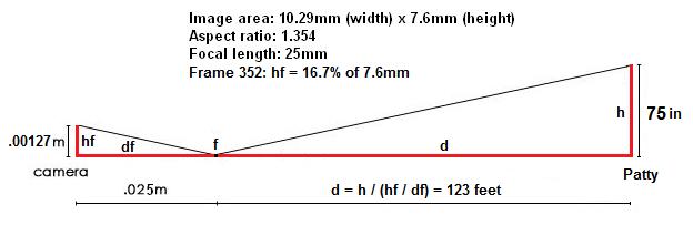 dist2cam25mm.png.e9fb22849a285095faa98a1030786b7b.png