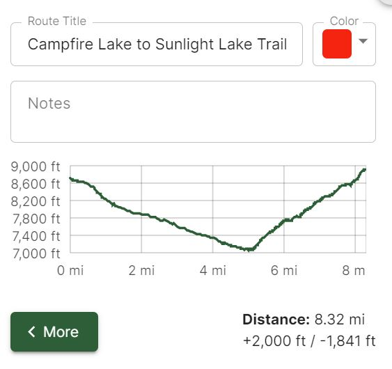 Campfire Lake to Sunlight Lake Metrics.JPG